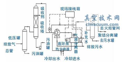 低压燃油泵电路图