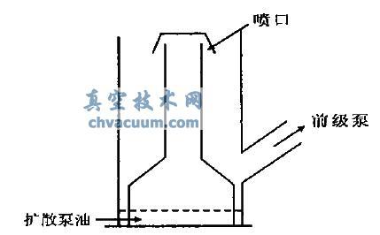 玻璃扩散真空泵的结构示意图