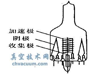 b-a式电离真空计的结构示意图