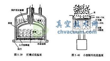 贮槽式低温泵
