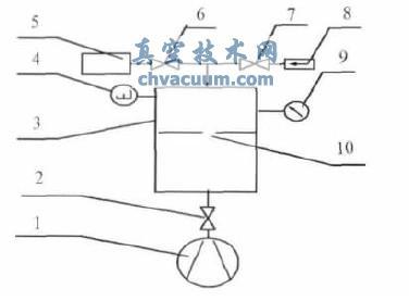 比较法真空标准漏孔校准装置原理图