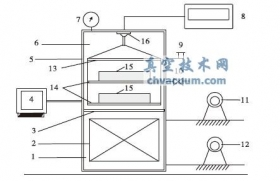 酸化纸质文物水溶液真空脱酸和冷冻干燥试验研究