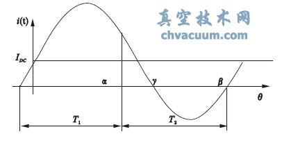 直流电流�:`yfj_直流偏置电流波形图