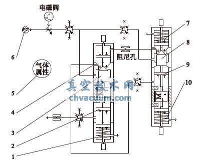 先导式减压阀AMESim 模型