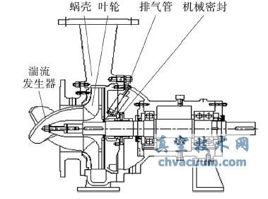 中浓浆泵湍流发生器叶片型线设计研究 - 真空技术网
