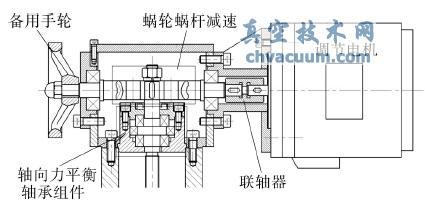 远程调节计量泵的研制