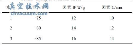 微波真空干燥香蕉片L9(34)正交试验因素水平