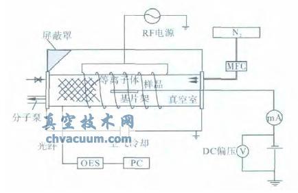 低温等离子体氮化压力对304不锈钢摩擦性能的影响