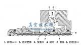 机械密封用锥形叶片式泵效环泵送能力研究