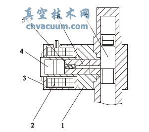 自锁式电磁阀设计