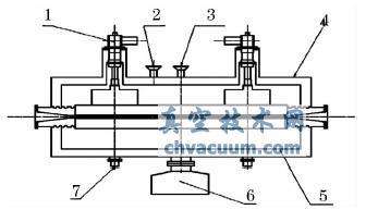 热负荷测试装置超高真空系统示意图