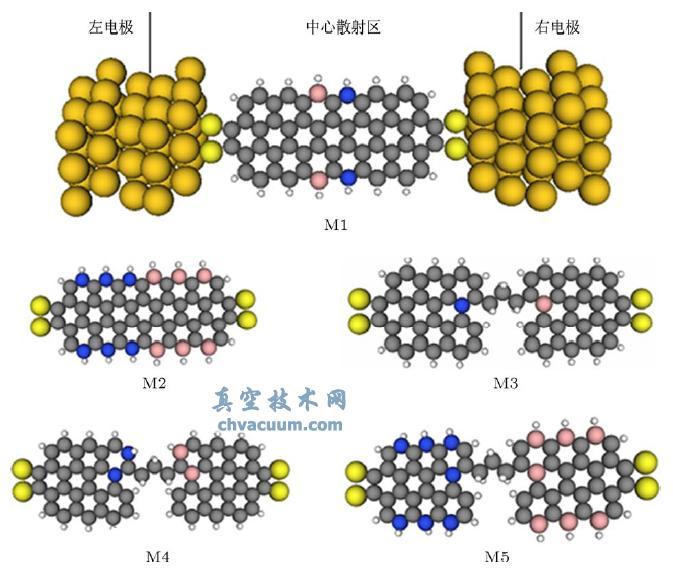 b/n掺杂对于石墨烯纳米片电子输运的影响