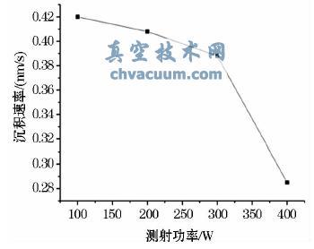 电路 电路图 电子 设计 素材 原理图 350_278