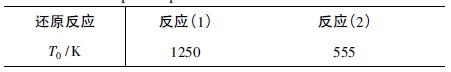常压下用碳还原各氧化物的最低反应温度T0