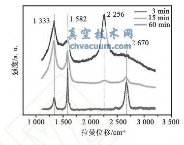 MPCVD法制备石墨烯的研究进展