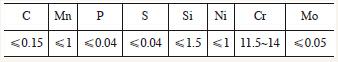 ZG1Cr13材料化学成分