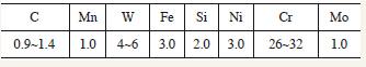 Stellite6材料化学成分