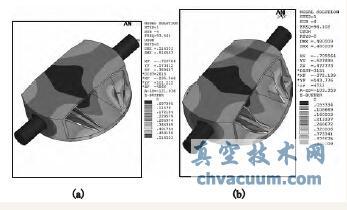 蝶板结构第4阶振型
