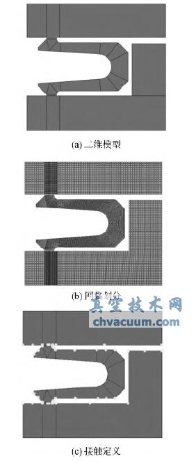 U 形密封环及法兰的轴对称有限元模型