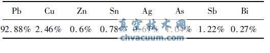 粗铅的化学成分