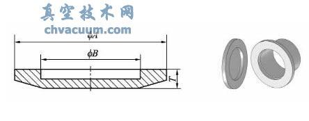 NW盲板法兰的主要型号和尺寸