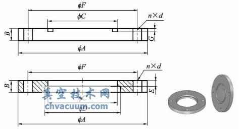 ISO法兰的主要型号和尺寸