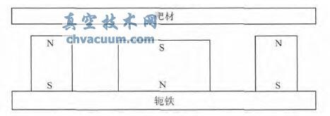 CAD 简化物理模型