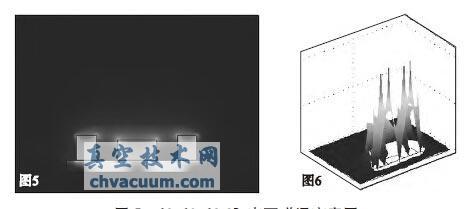 磁控溅射靶磁场的有限元模拟分析