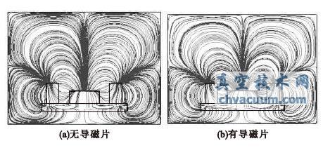 有无导磁片靶面的磁力线分布