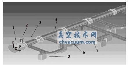 合肥光源直线加速器真空系统局部