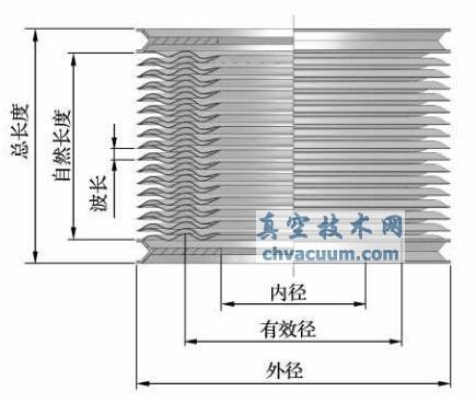 焊接波纹管的构造