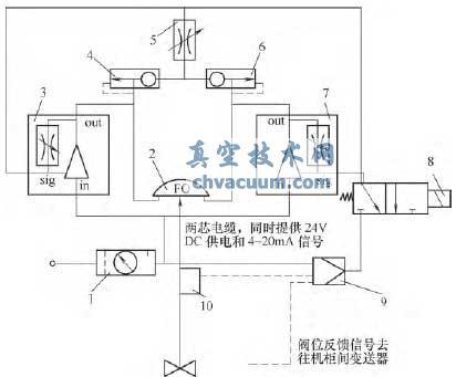 气动放大器 4,6.单向阀 5.阻尼器 8.两位三通电磁阀 9.图片