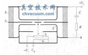 双间隙伪火花开关典型电极结构图