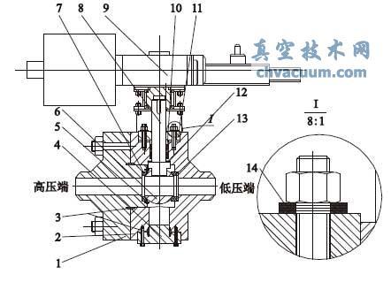 氢气加热炉出口切断球阀结构优化设计