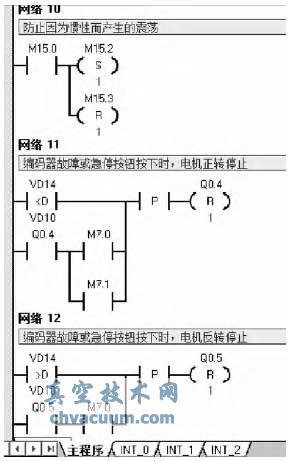 梯形图程序