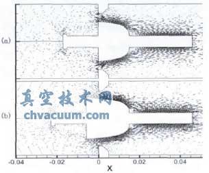 阀芯位移15mm时的速度矢量对比图