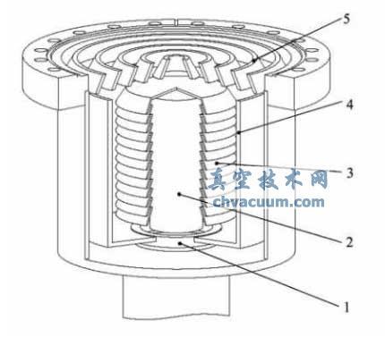 低温泵的构造示意图