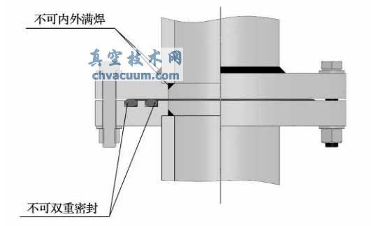 真空腔体不允许内外双重焊接和双重密封