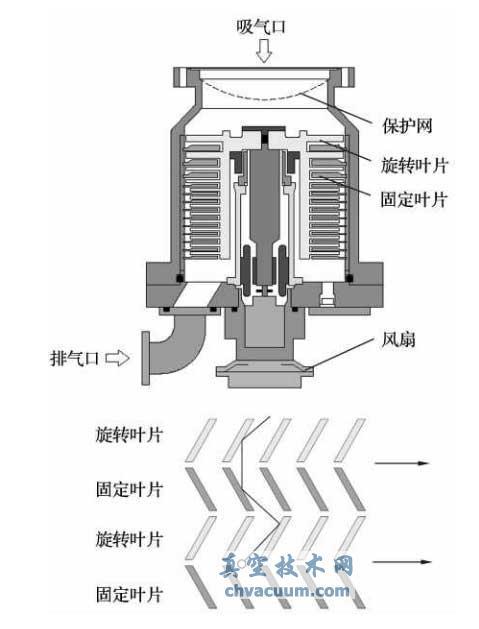 风炮的构造原理图_气动风炮工作原理图