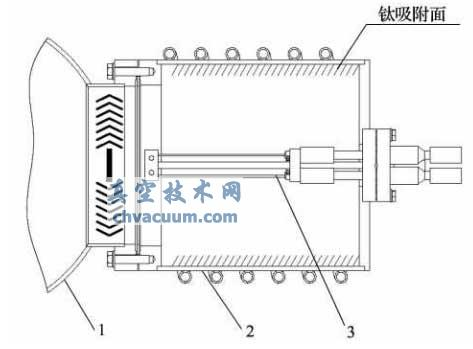 升华泵及其设置方式