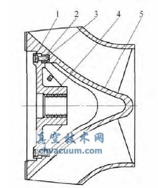 分体式叶轮结构