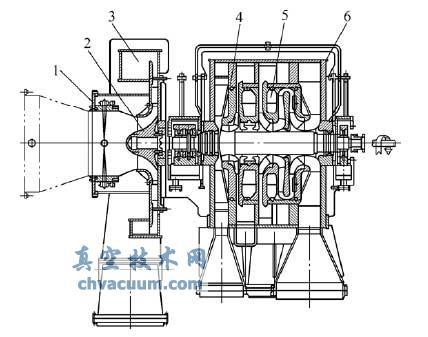MCO1404多级悬臂压缩机总剖图