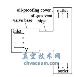 排气腔简化结构图