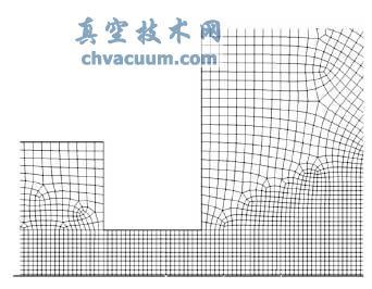 部分声场计算区域网格划分示意图