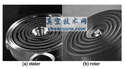 EPX 干泵定子和转子