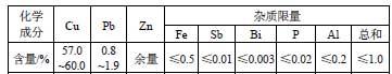 加工黄铜HPb59―1化学成分