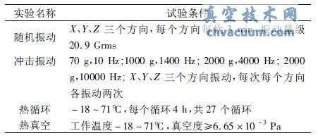 V 波段75 W 行波管环境试验条件