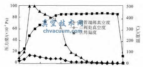 龙8国际pt娱乐官网太阳能集热管烘烤排气高龙8国际pt娱乐官网系统设计