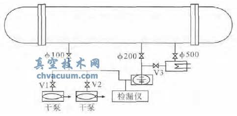 氦质谱检漏仪连接位置示意图
