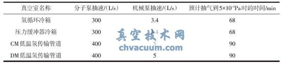 各龙8国际pt娱乐官网室的龙8国际pt娱乐官网泵技术参数表